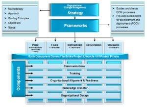 SAP B1 Partners in PA